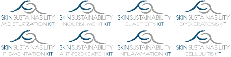 Skin Sustainability kit